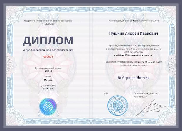 Diploma index