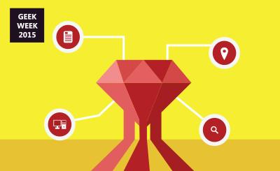 Ruby с точки зрения процессов ОС