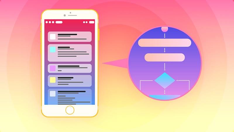 Архитектура окна iOS-приложения. Жизненный цикл ViewController