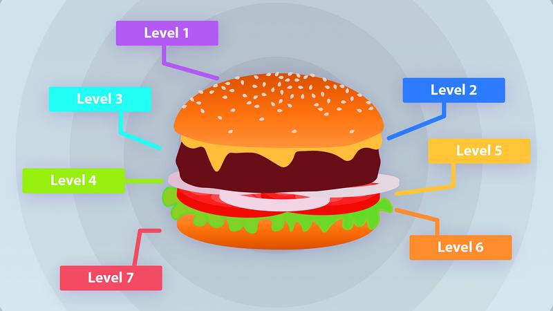 Сетевой уровень и модель OSI