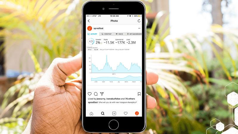 Топ-10 сервисов и приложений для аналитики Instagram